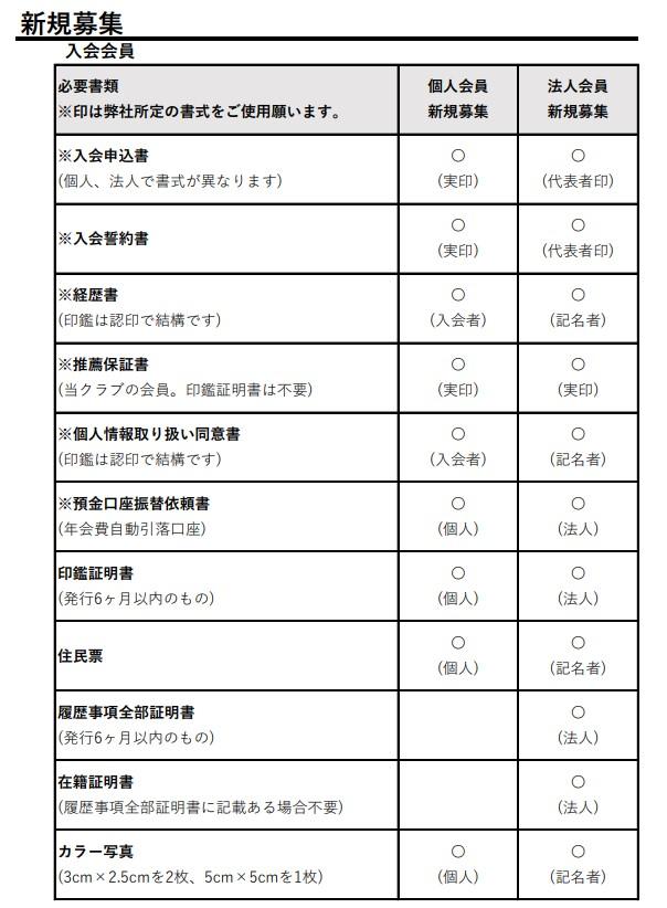 鳩山カントリークラブ 新規募集平日会員入会書類
